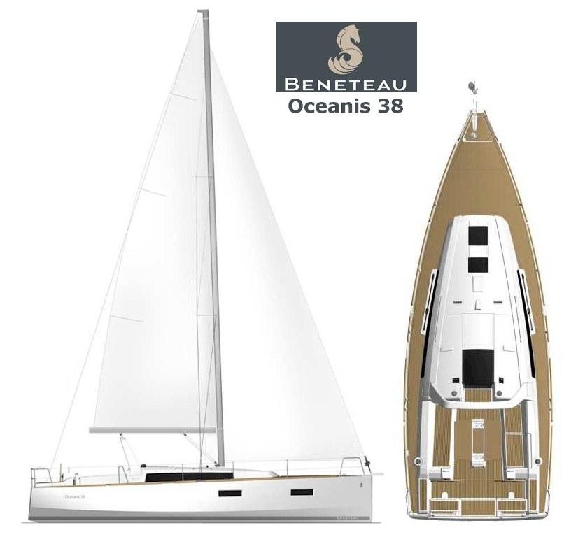 Bénéteau Oceanis 38 Daily Sailer